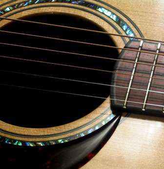 Close up image of Guitar Top